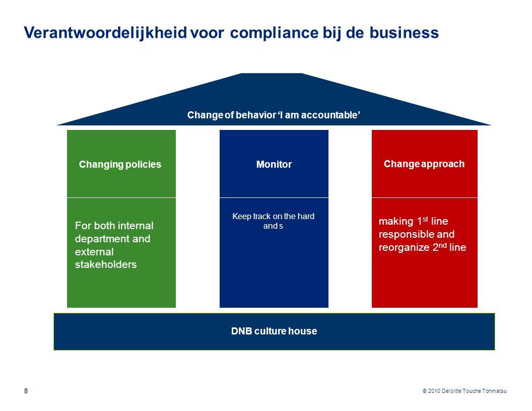 Verantwoordelijkheid voor compliance bij de business