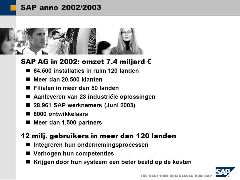 SAP anno 2002/2003 SAP AG in 2002: omzet 7.4 miljard €