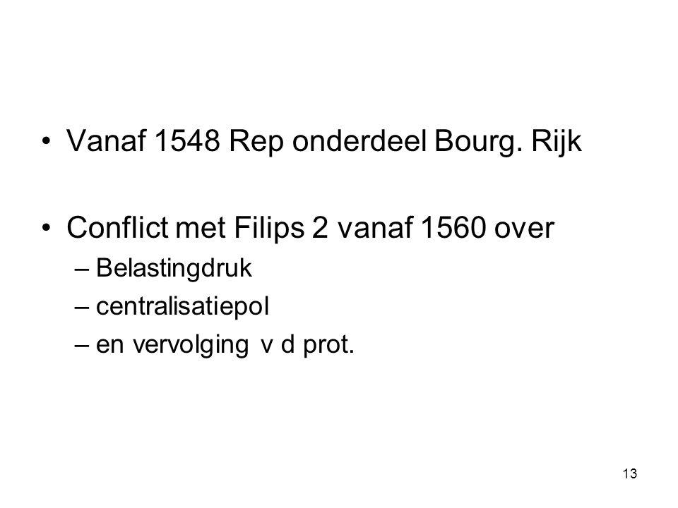 Vanaf 1548 Rep onderdeel Bourg. Rijk