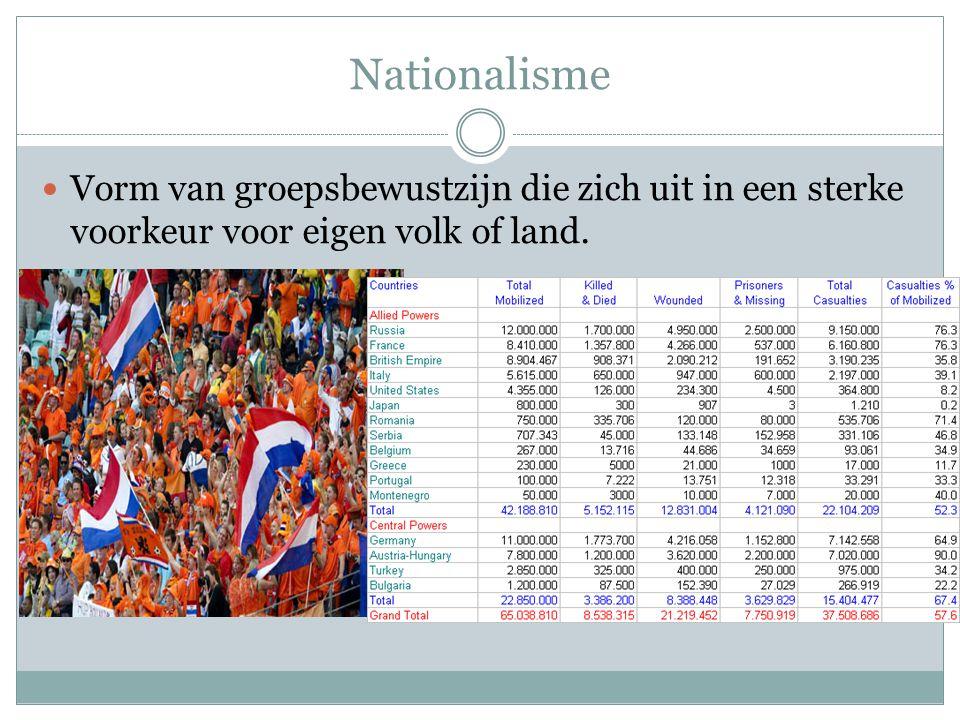 Nationalisme Vorm van groepsbewustzijn die zich uit in een sterke voorkeur voor eigen volk of land.