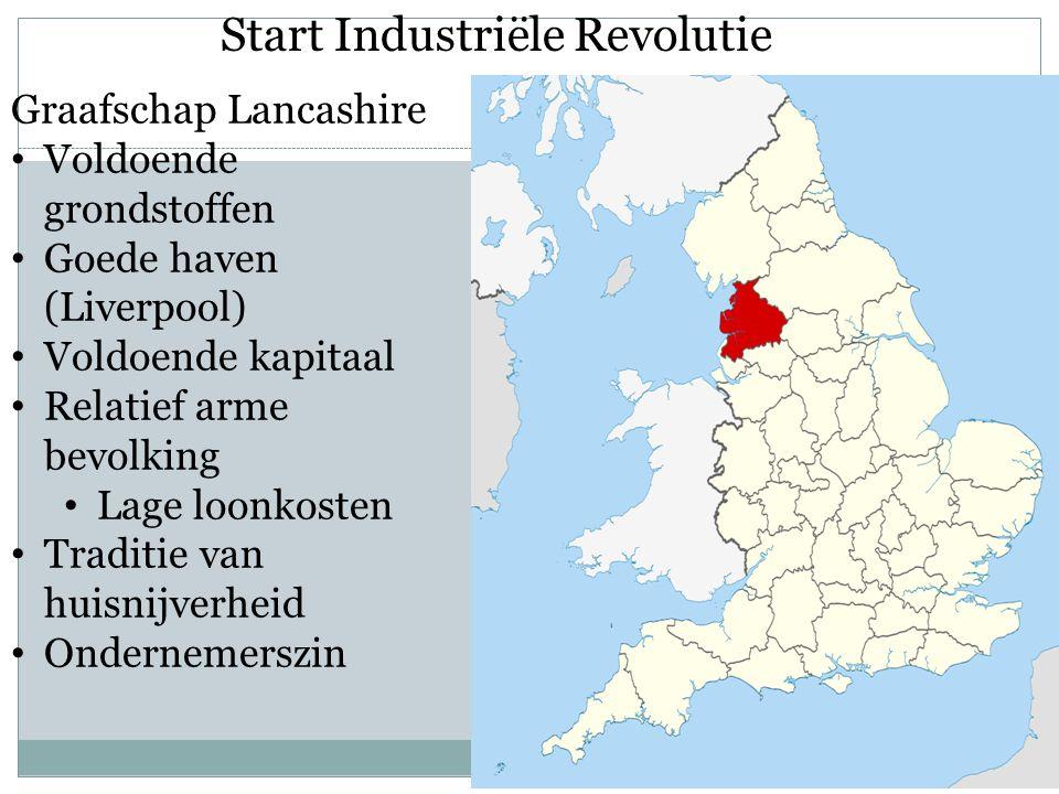 Start Industriële Revolutie