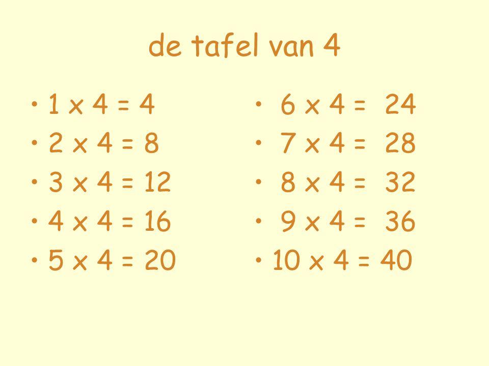 de tafel van 4 1 x 4 = 4 2 x 4 = 8 3 x 4 = 12 4 x 4 = 16 5 x 4 = 20