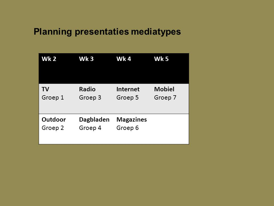 Planning presentaties mediatypes