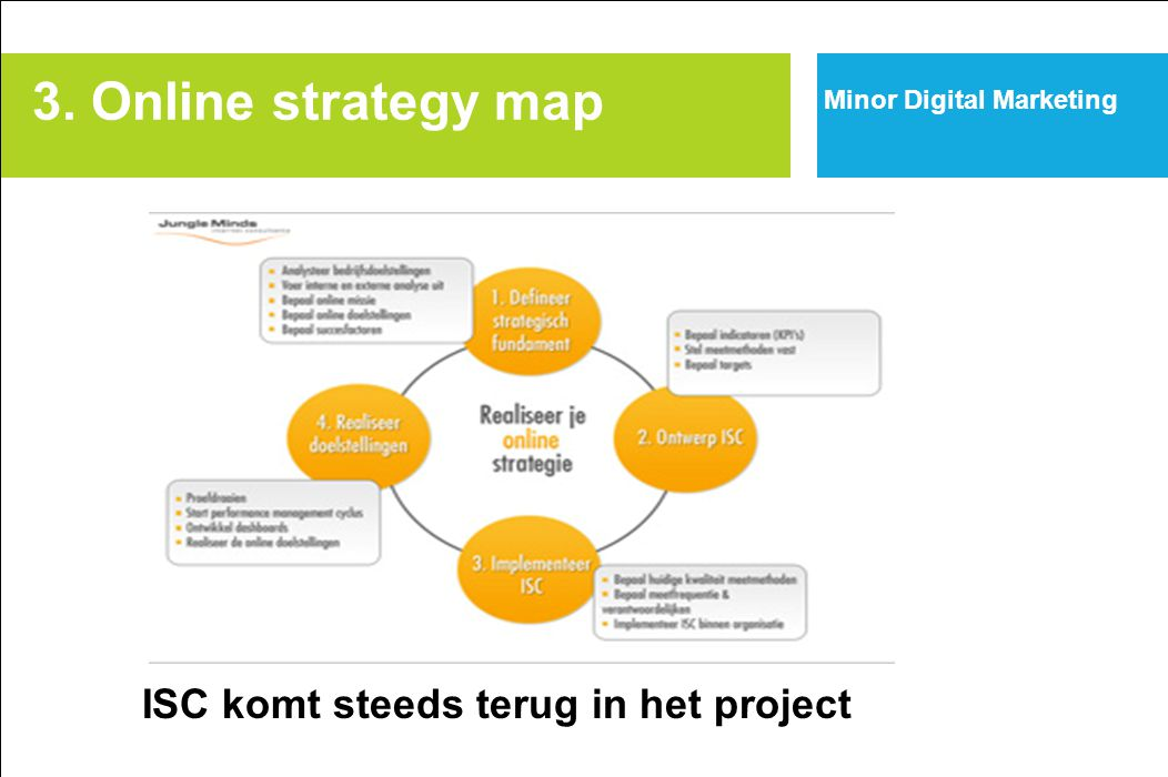 3. Online strategy map ISC komt steeds terug in het project
