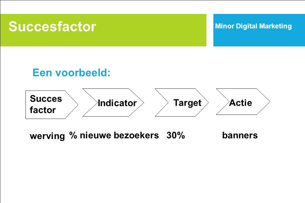 Succesfactor Een voorbeeld: Succes factor Indicator Target Actie