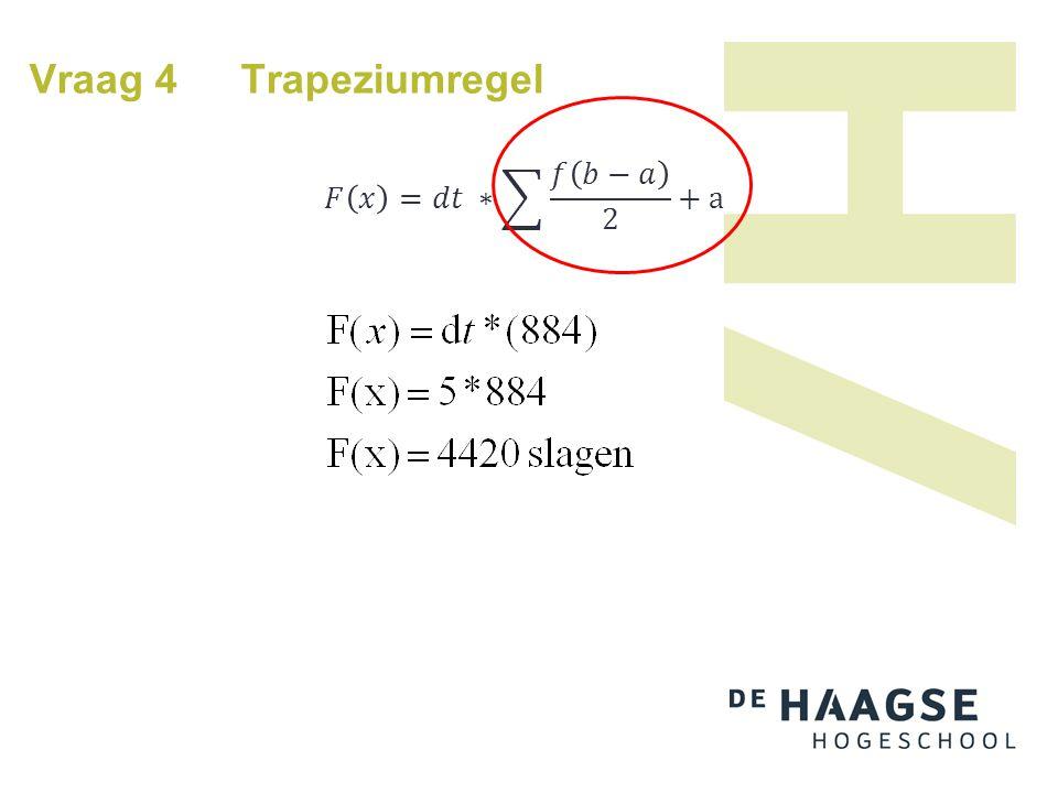 Vraag 4 Trapeziumregel 𝐹 𝑥 =𝑑𝑡 ∗ 𝑓 𝑏−𝑎 2 +a