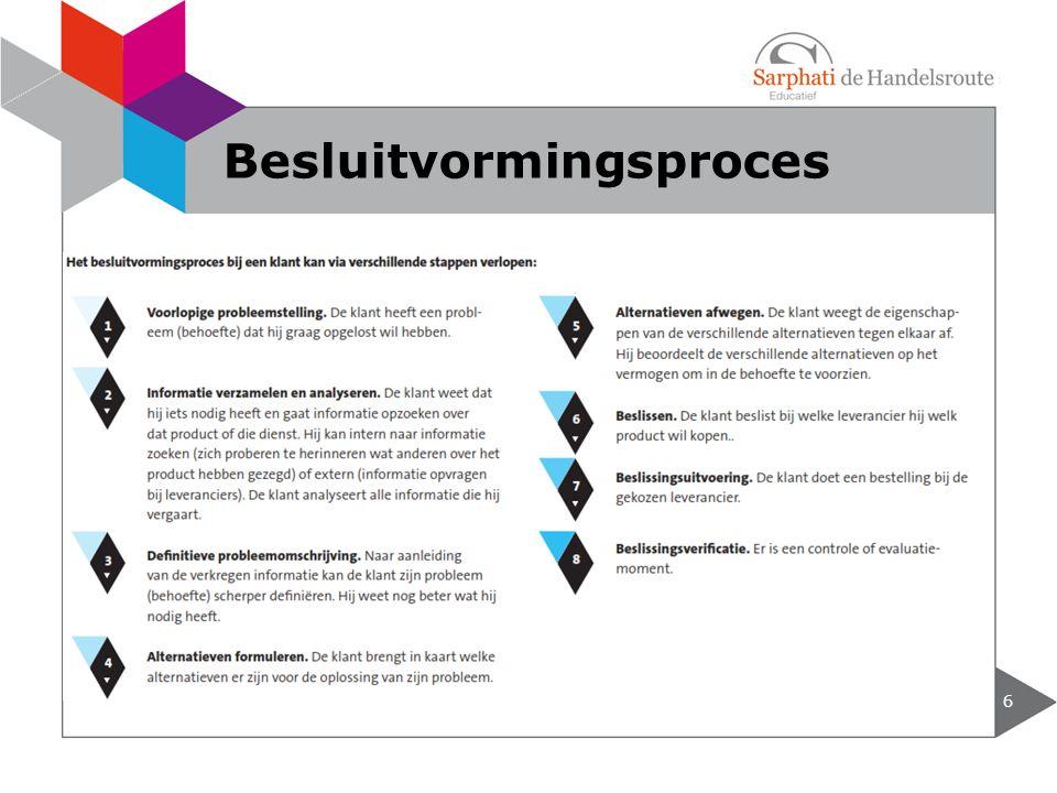 Besluitvormingsproces