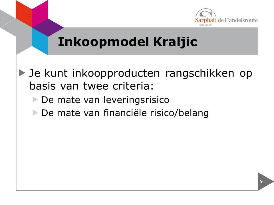 Inkoopmodel Kraljic Je kunt inkoopproducten rangschikken op basis van twee criteria: De mate van leveringsrisico.