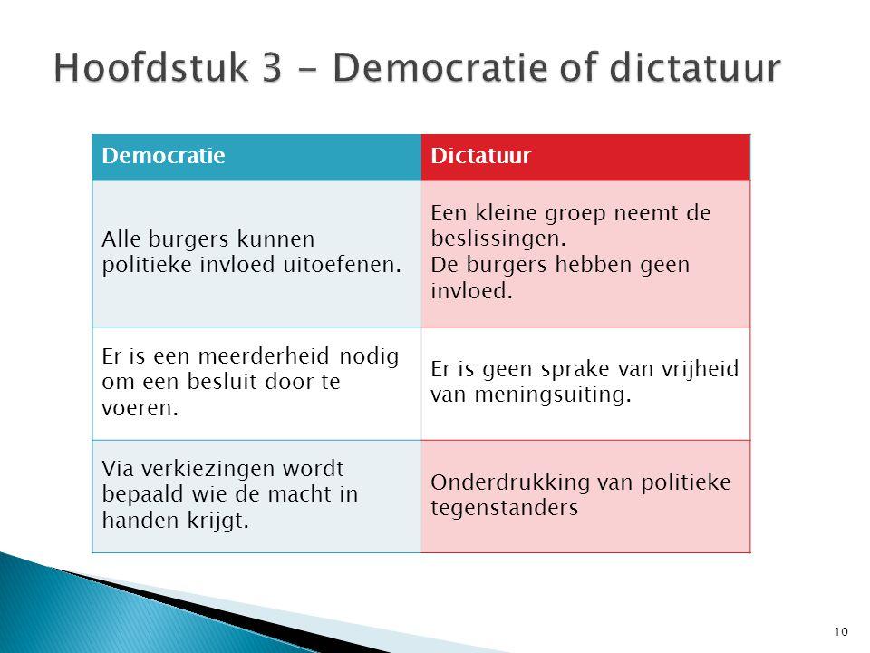 Hoofdstuk 3 - Democratie of dictatuur
