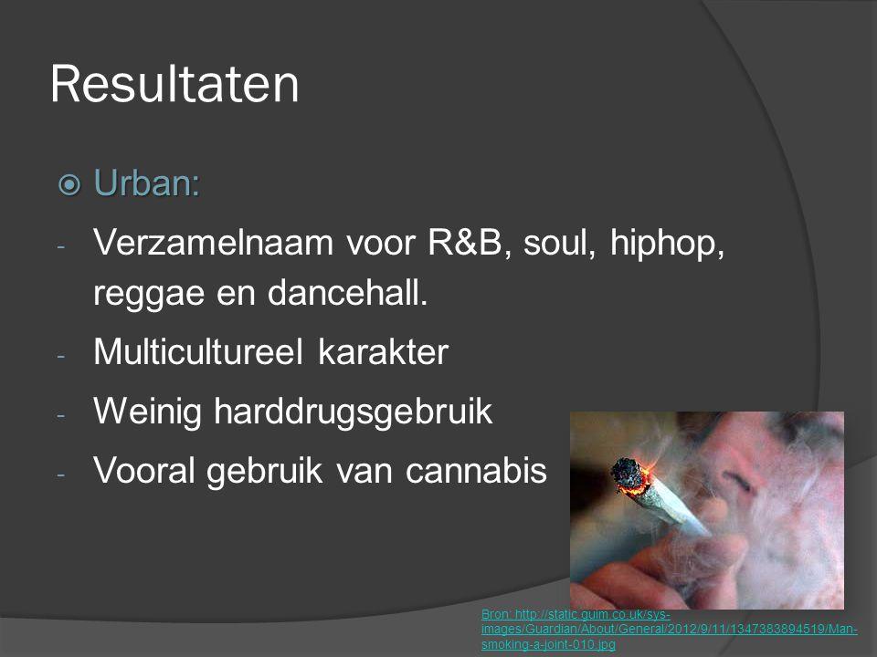 Resultaten Urban: Verzamelnaam voor R&B, soul, hiphop, reggae en dancehall. Multicultureel karakter.