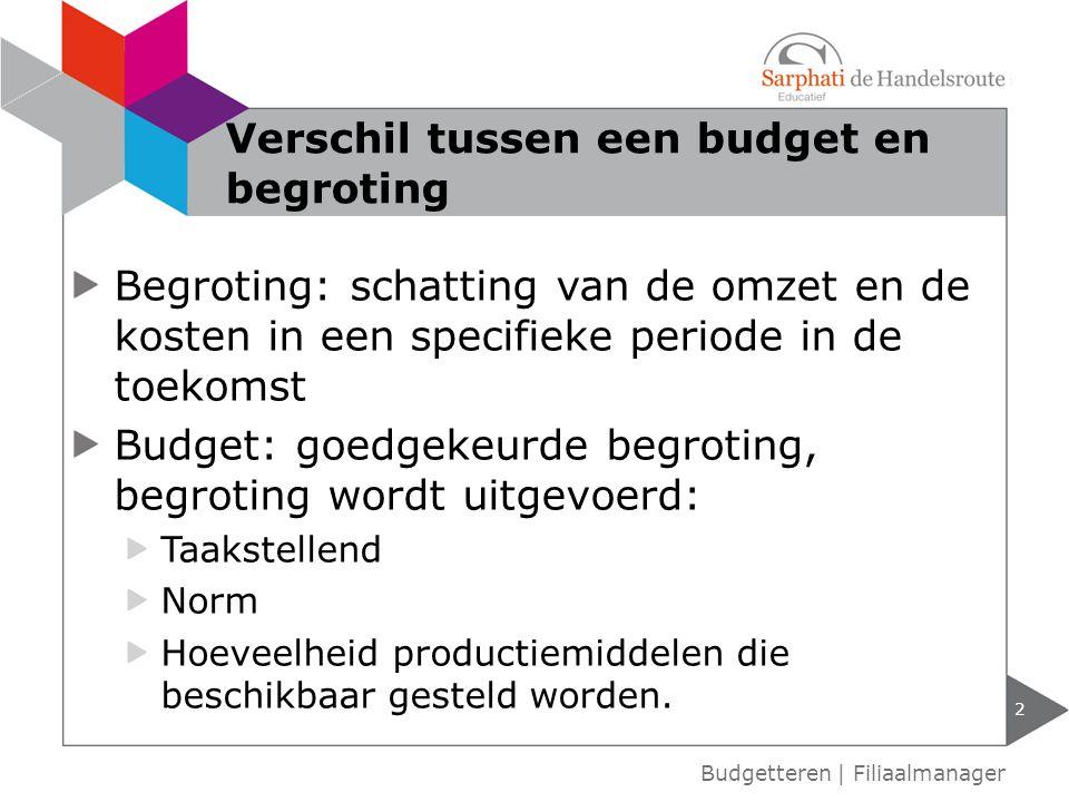 Verschil tussen een budget en begroting