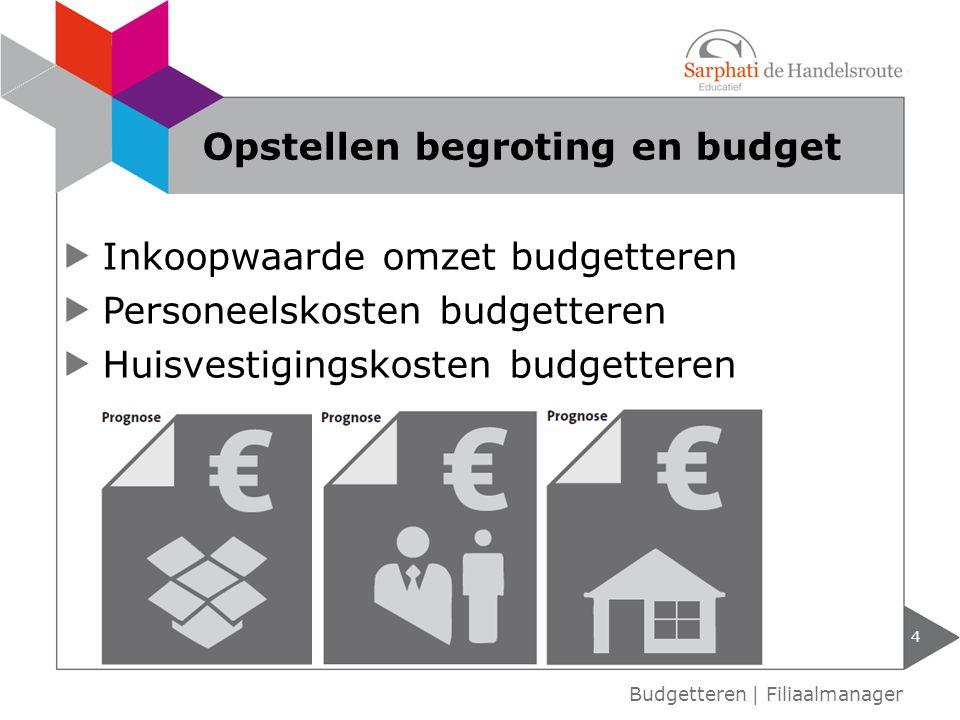 Opstellen begroting en budget
