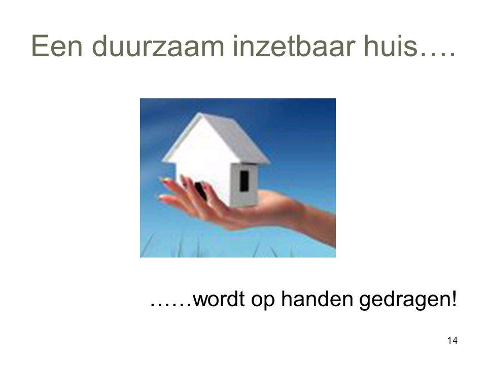 Een duurzaam inzetbaar huis….