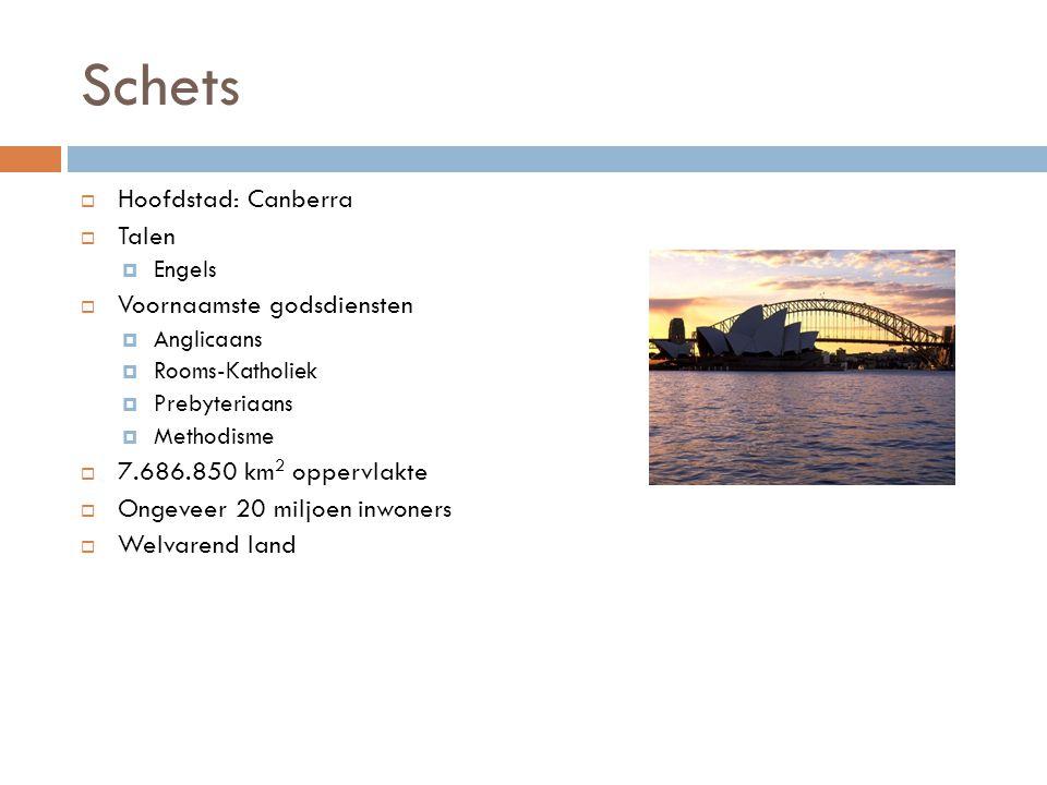 Schets Hoofdstad: Canberra Talen Voornaamste godsdiensten