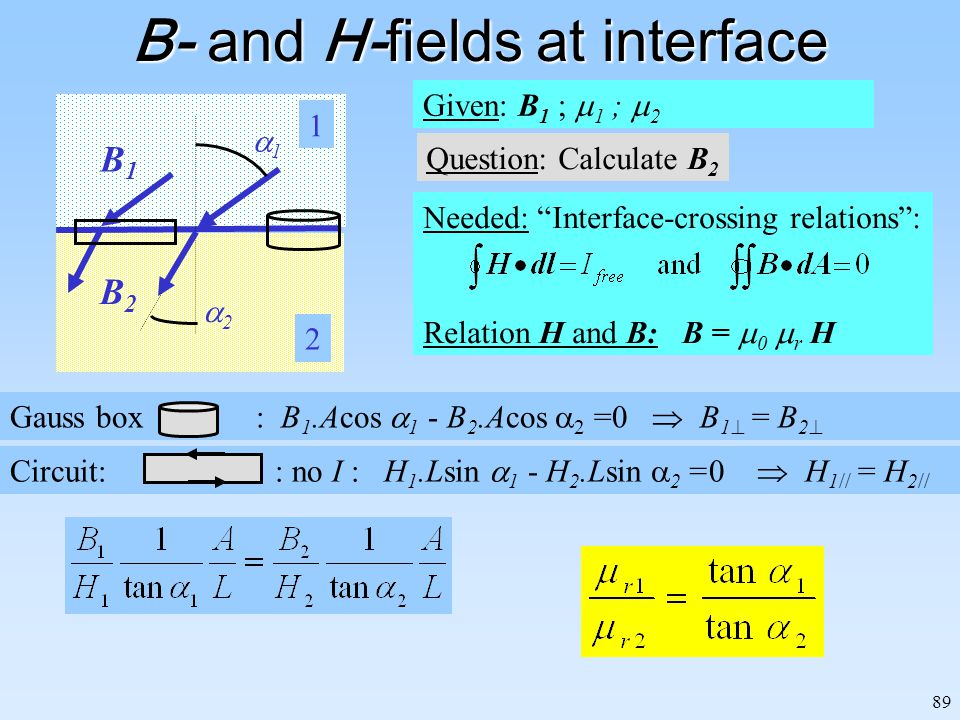 B- and H-fields at interface