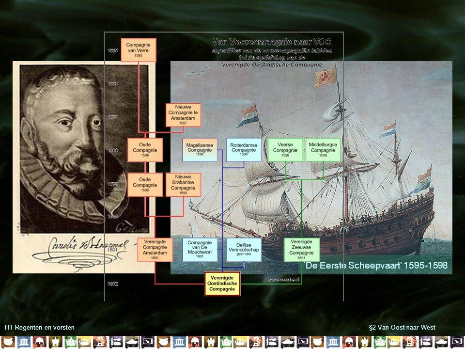 'De Eerste Scheepvaart' 1595-1598