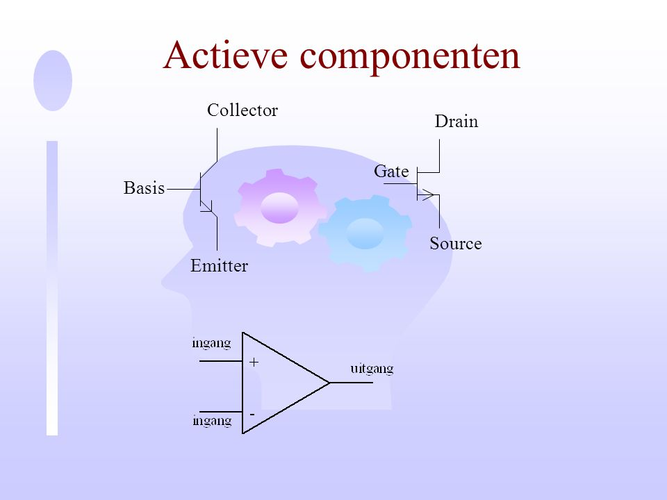 Actieve componenten Basis Emitter Collector Gate Source Drain