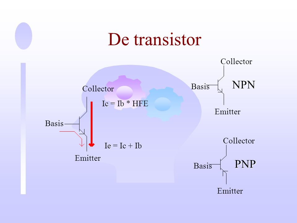 De transistor NPN PNP Collector Basis Collector Ic = Ib * HFE Emitter