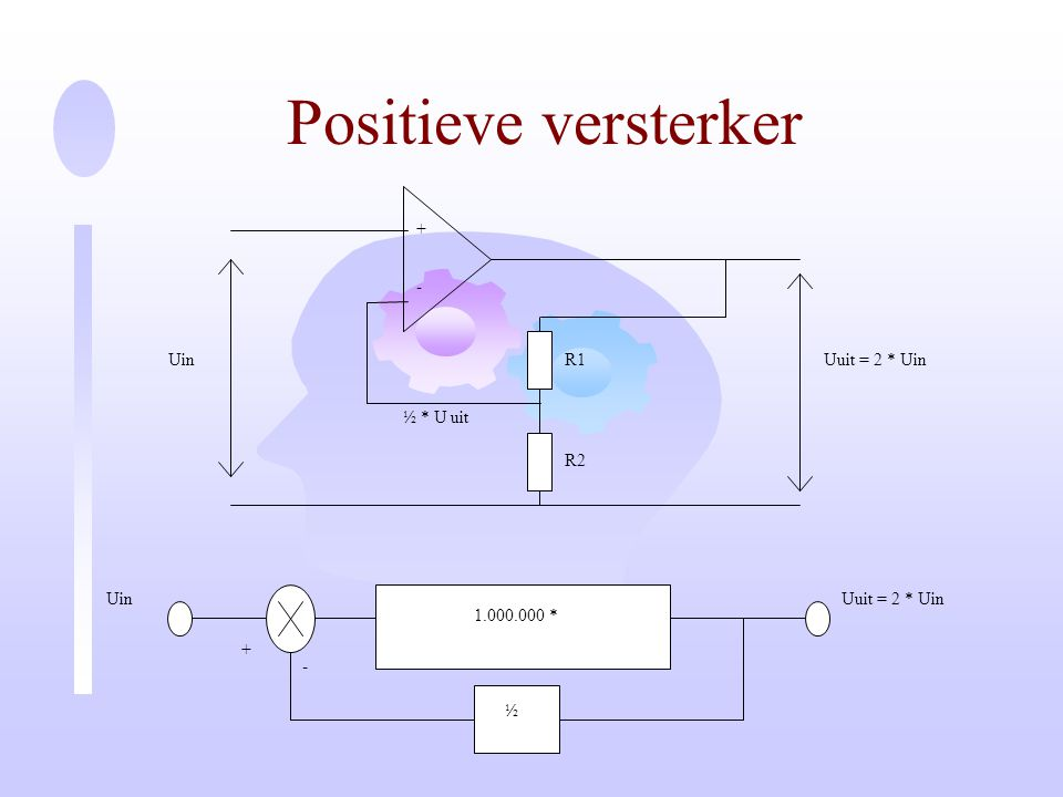 Positieve versterker + - R1 R2 Uin Uuit = 2 * Uin ½ * U uit + -