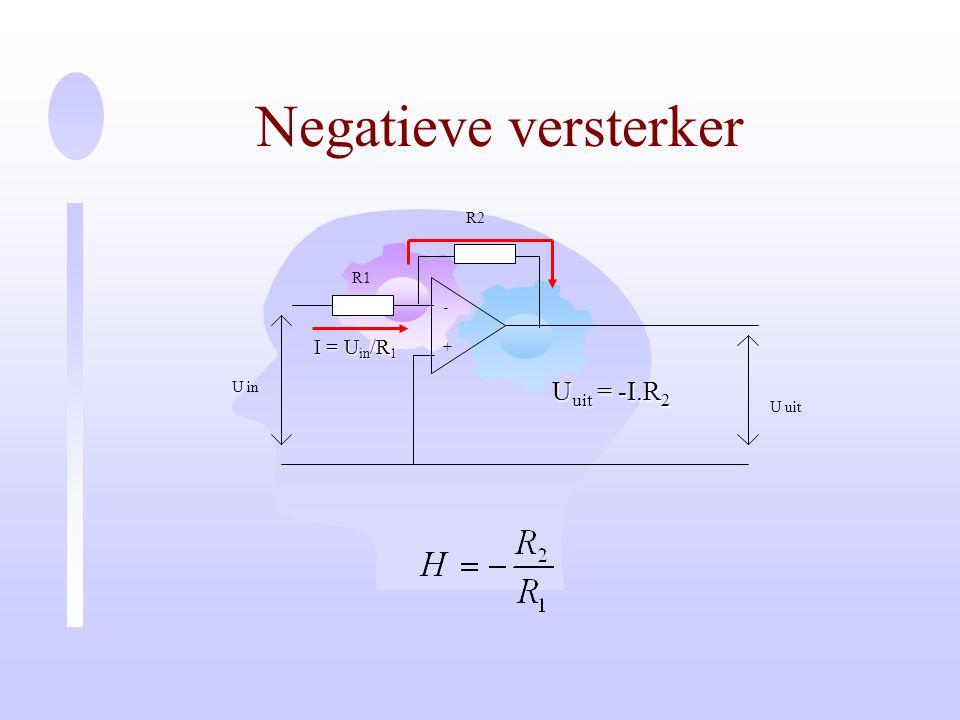 Negatieve versterker - + U in U uit R2 R1 I = Uin/R1 Uuit = -I.R2