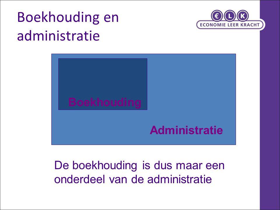 Boekhouding en administratie