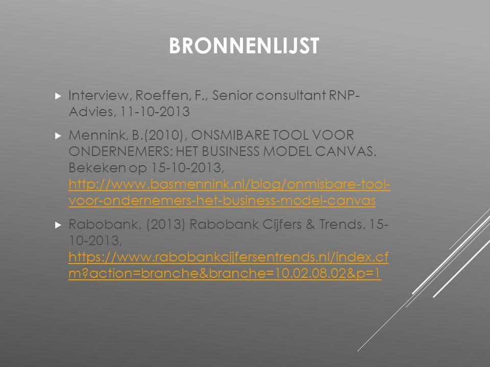 Bronnenlijst Interview, Roeffen, F., Senior consultant RNP- Advies, 11-10-2013.