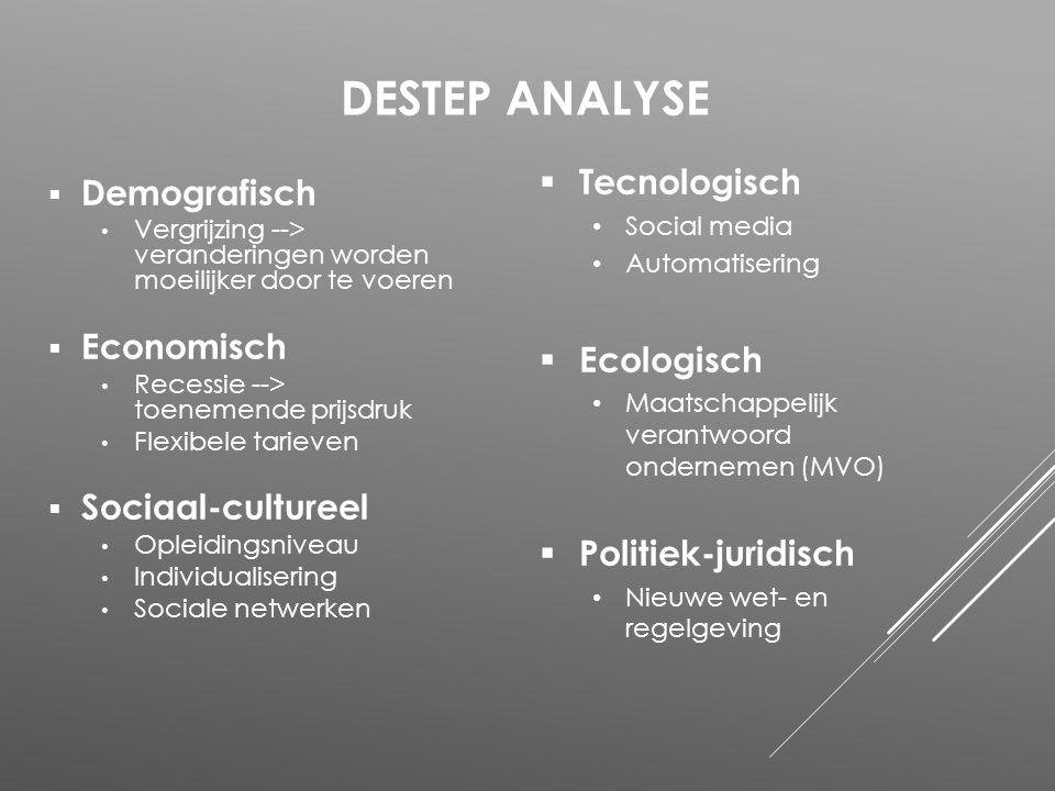 DESTEP analyse Tecnologisch Demografisch Ecologisch Economisch