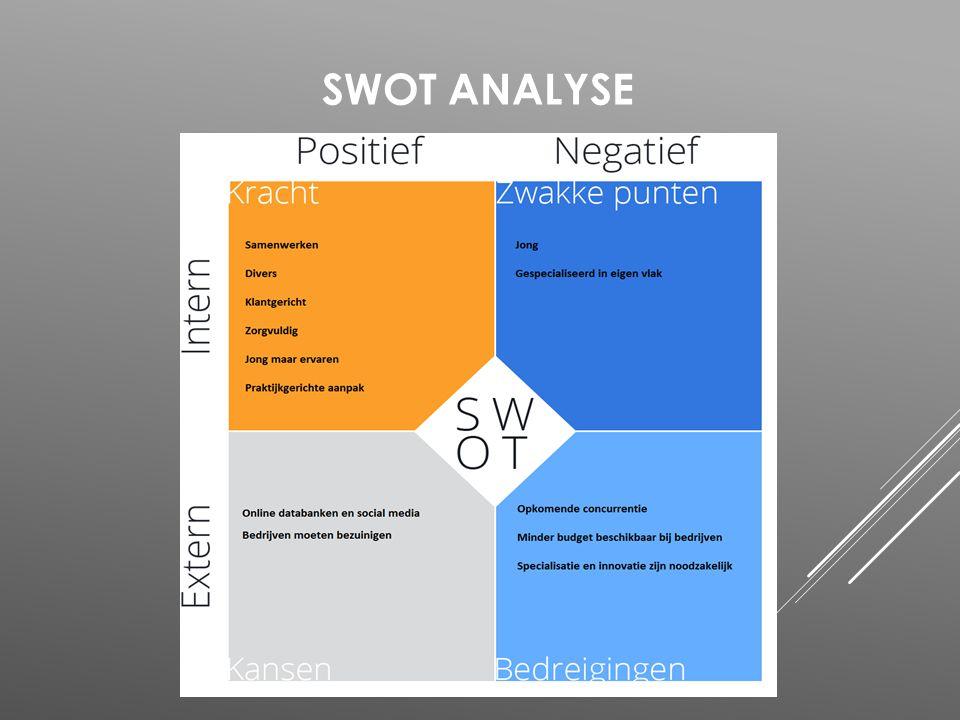 SWOT analyse Kracht Samenwerking