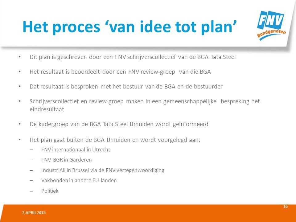 Het proces 'van idee tot plan'