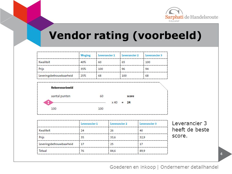Vendor rating (voorbeeld)