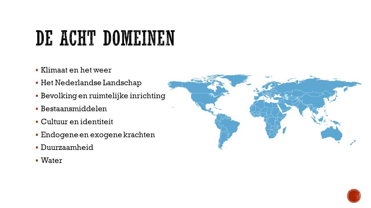 De acht domeinen Klimaat en het weer Het Nederlandse Landschap