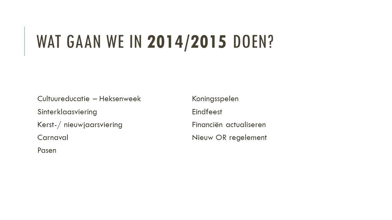 Wat gaan we in 2014/2015 doen Cultuureducatie – Heksenweek