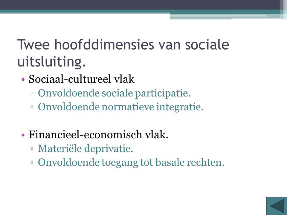 Twee hoofddimensies van sociale uitsluiting.