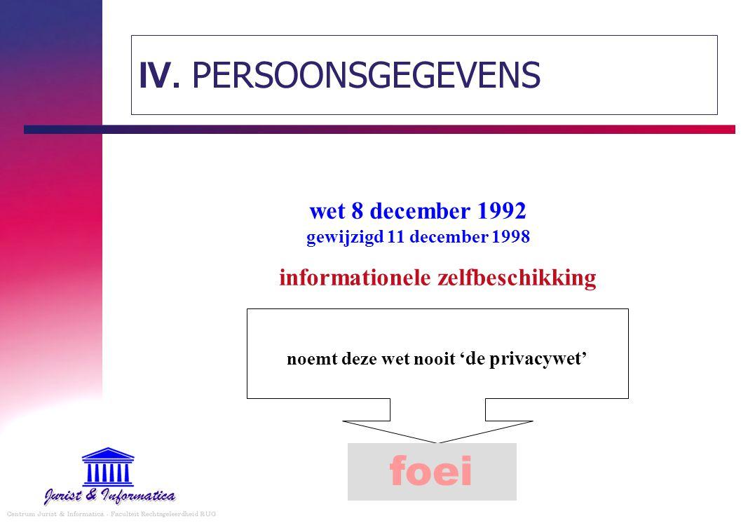wet 8 december 1992 gewijzigd 11 december 1998