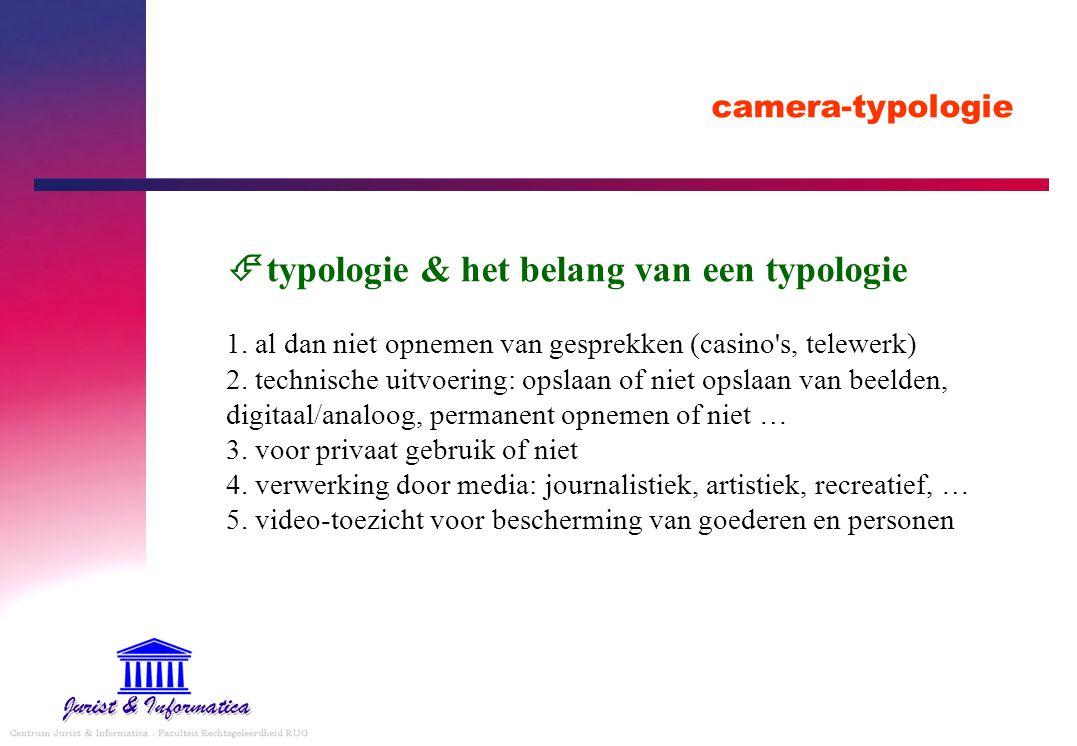 typologie & het belang van een typologie