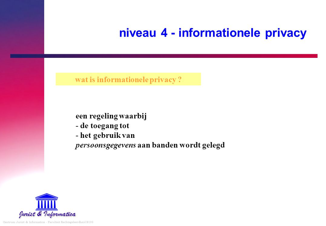 niveau 4 - informationele privacy