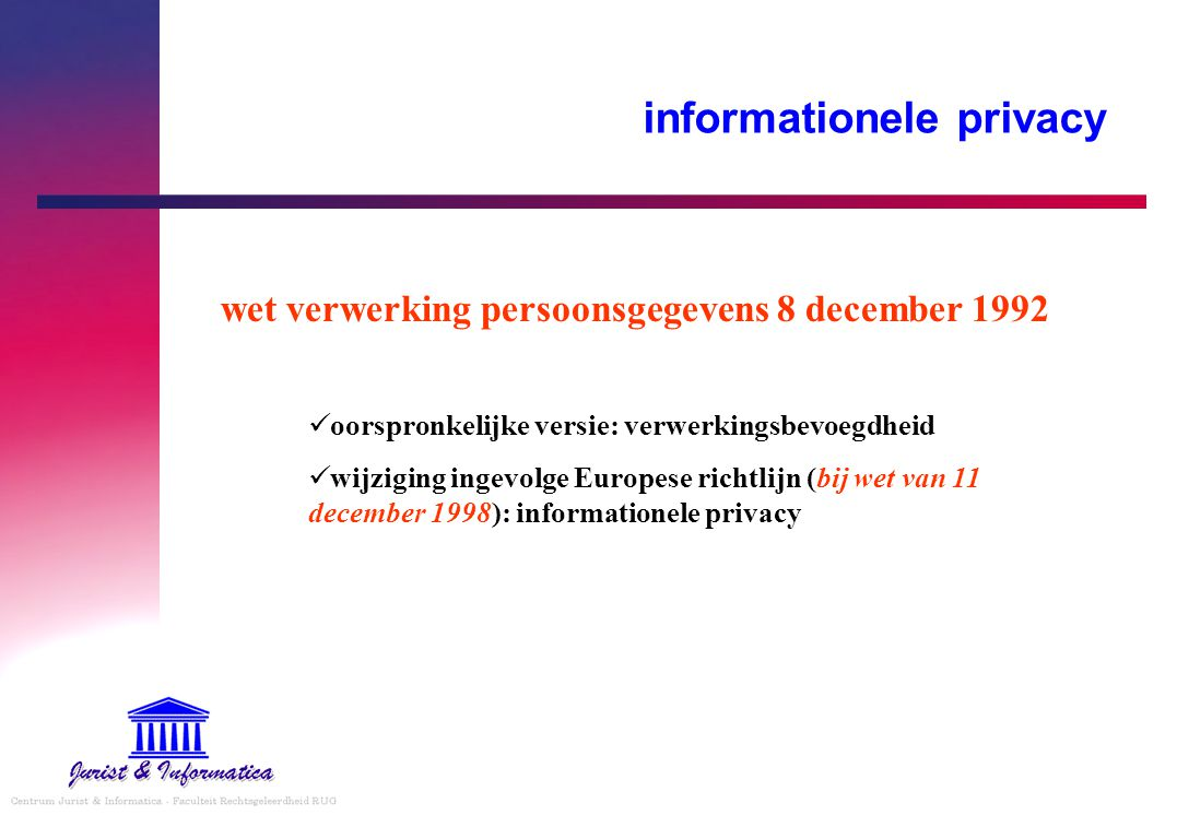 informationele privacy