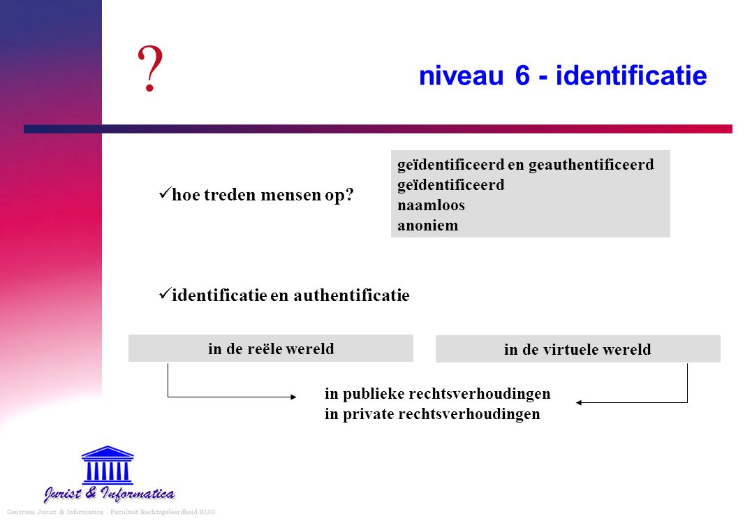 niveau 6 - identificatie