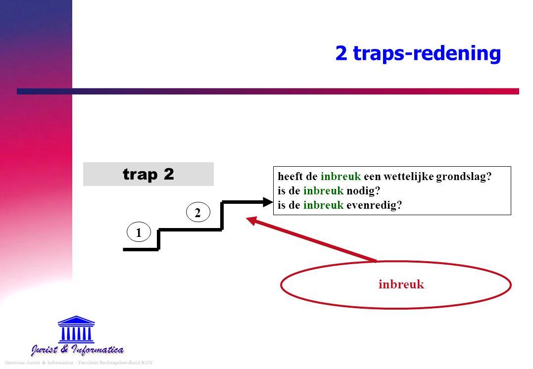 2 traps-redening trap 2 2 1 inbreuk