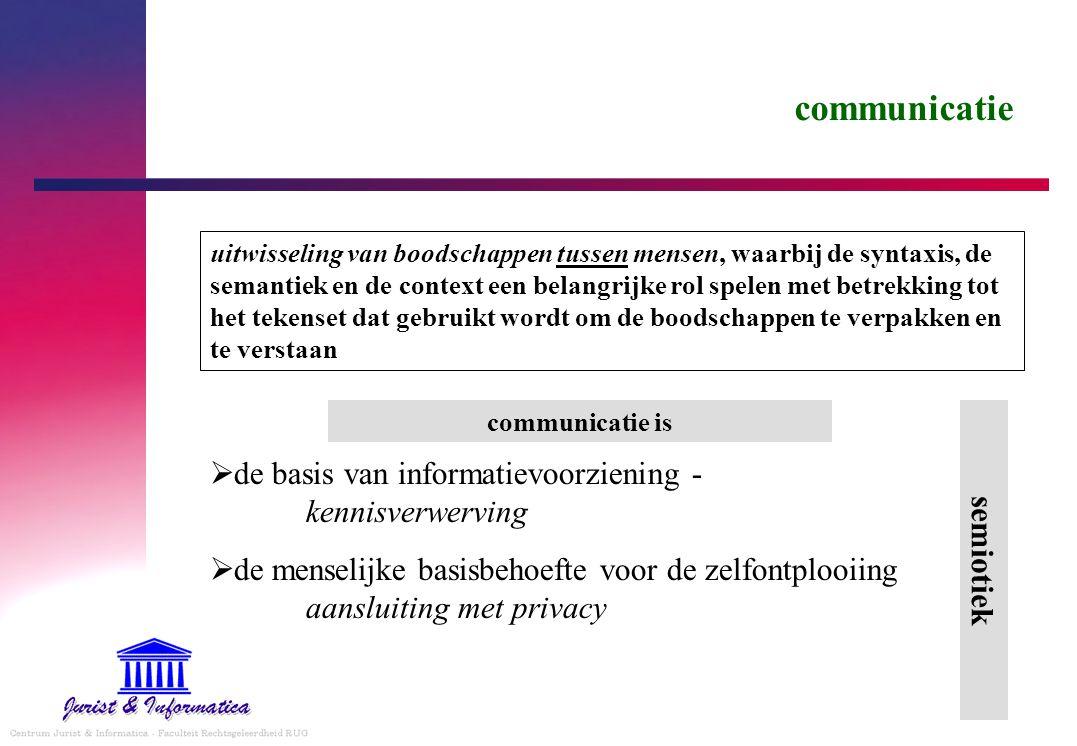 communicatie de basis van informatievoorziening - kennisverwerving