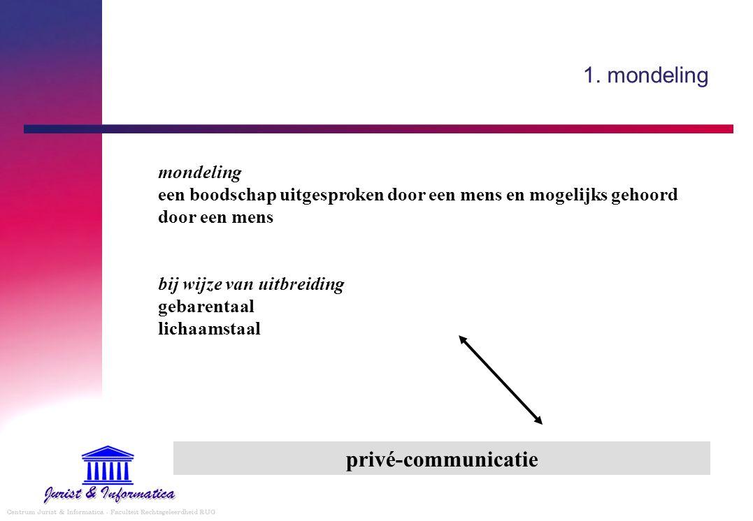 1. mondeling privé-communicatie