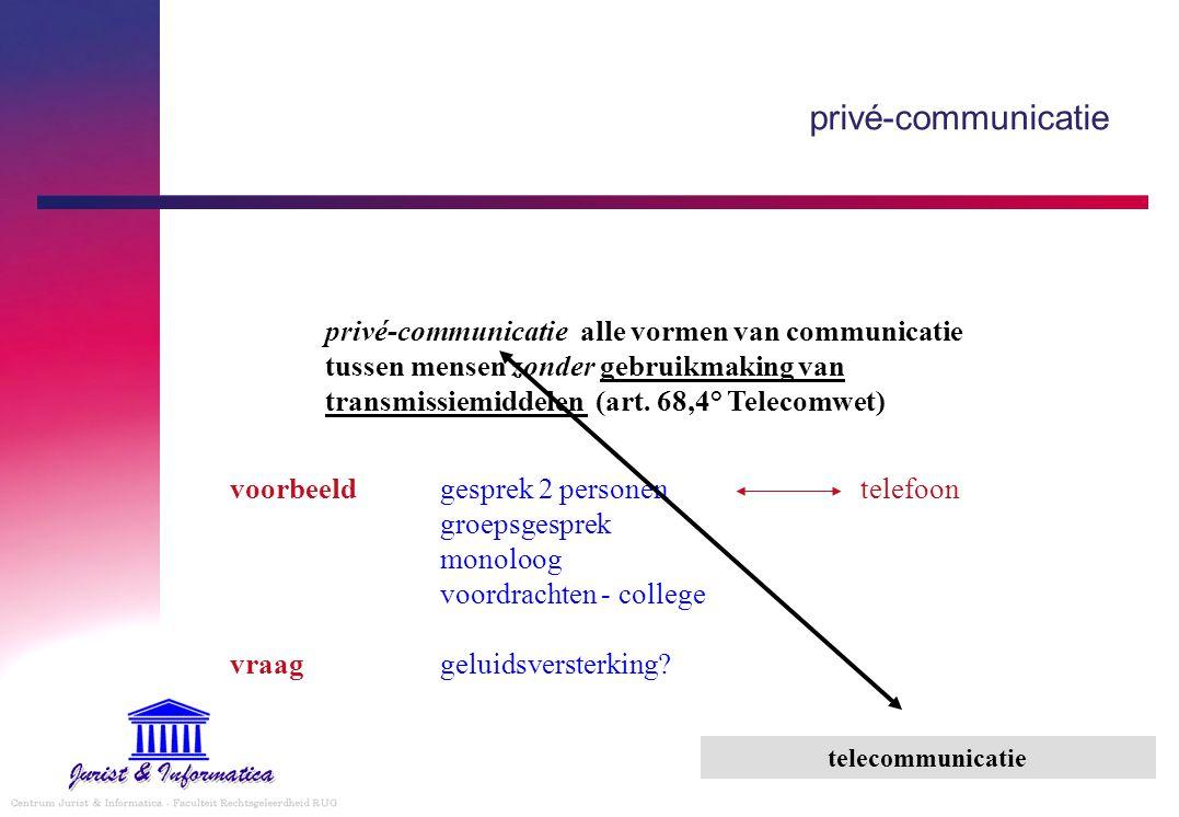 privé-communicatie
