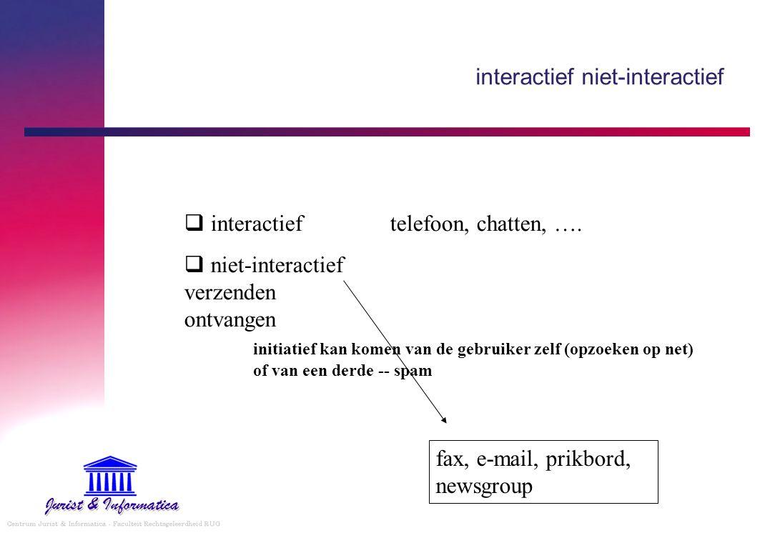 interactief niet-interactief
