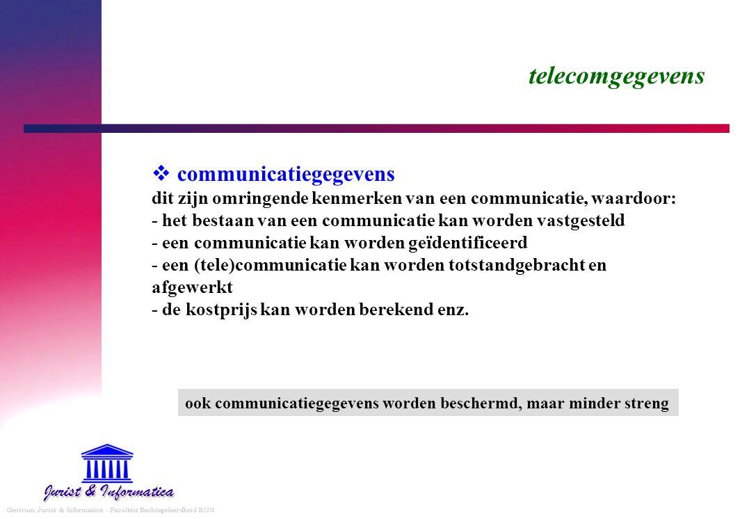 telecomgegevens