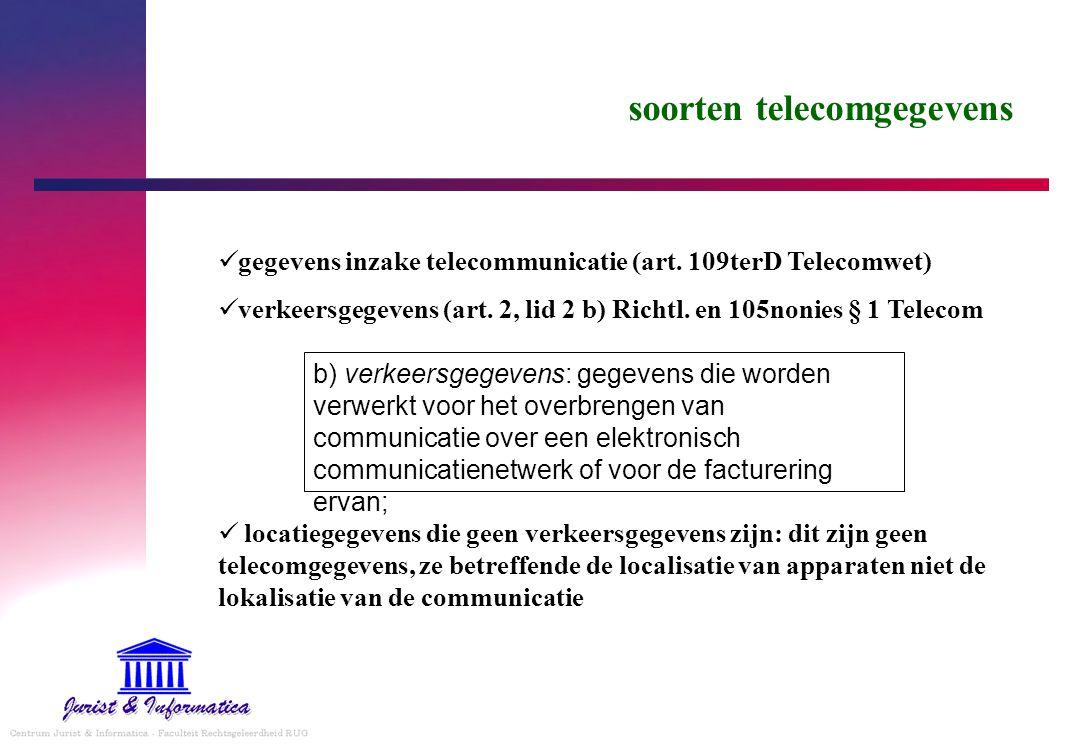 soorten telecomgegevens