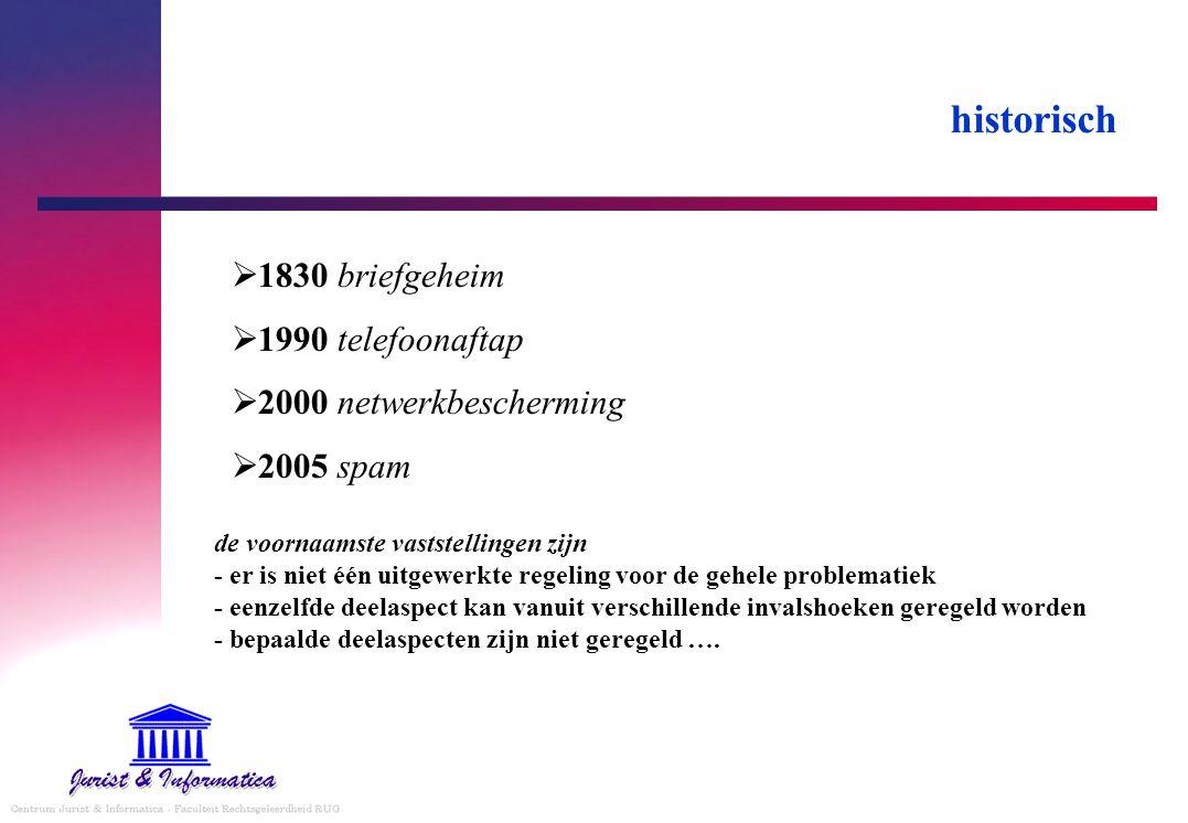 historisch 1830 briefgeheim 1990 telefoonaftap 2000 netwerkbescherming
