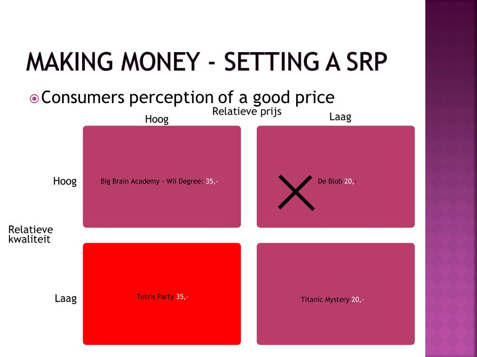 Making Money - Setting a SRP