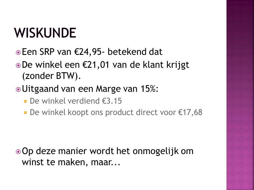 Wiskunde Een SRP van €24,95- betekend dat