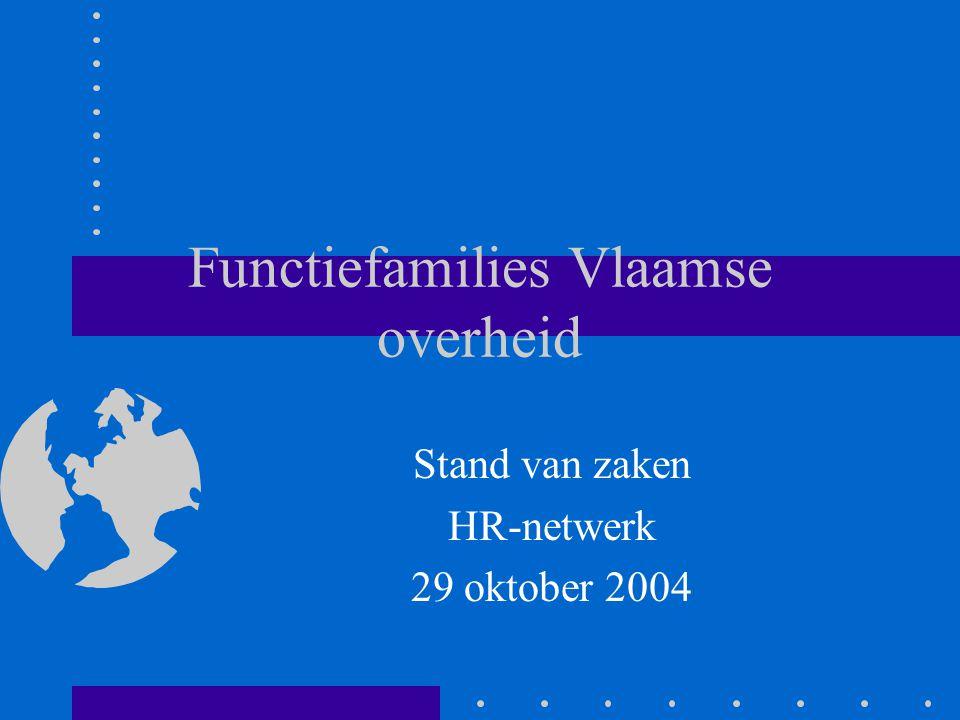 Functiefamilies Vlaamse overheid