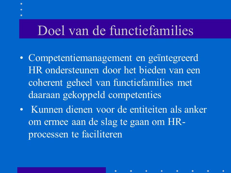 Doel van de functiefamilies